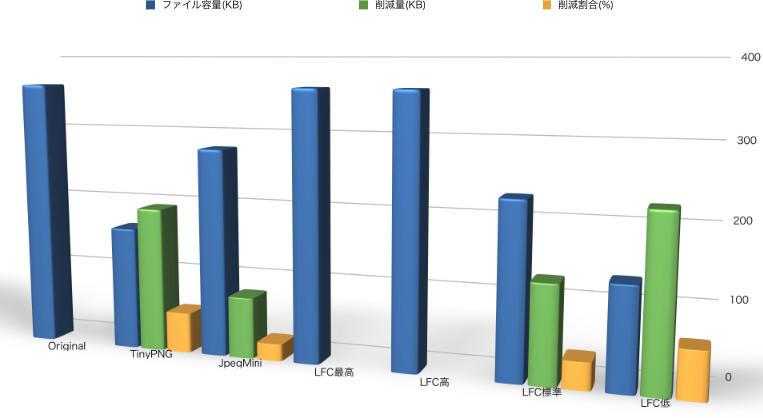 hikaku-graph.jpg