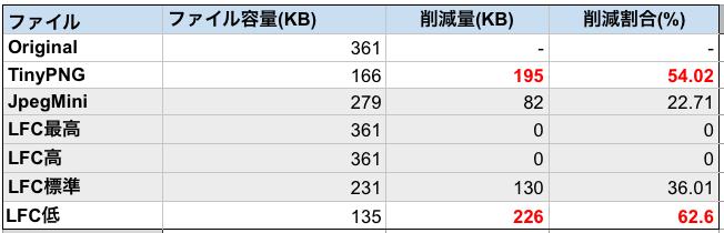 hikaku-table.png
