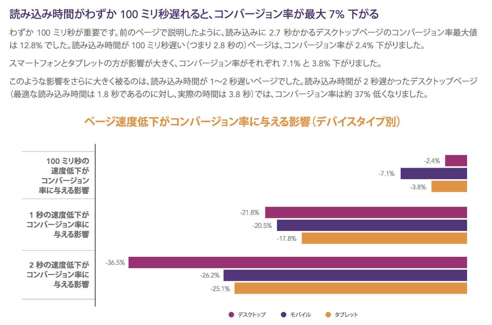 2017-12-15-akamai-report01.jpg
