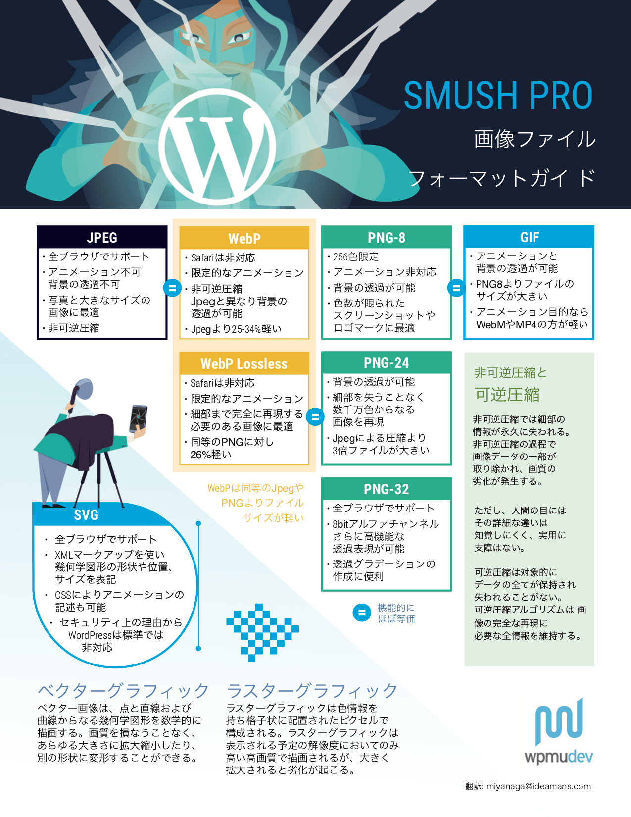 Smush-Guide-to-Image-formates-JP-fs8.png