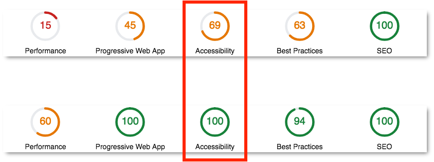accessibility-score.png