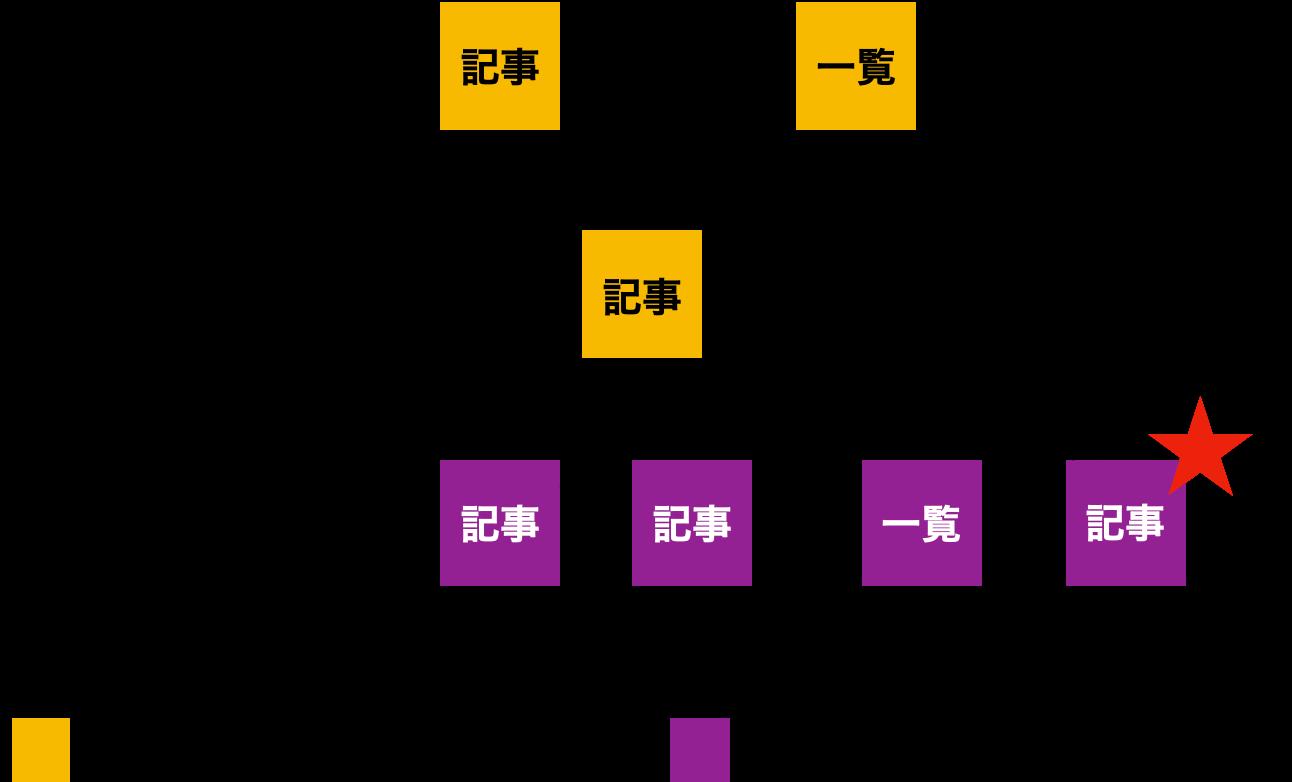 cvr-sample.png