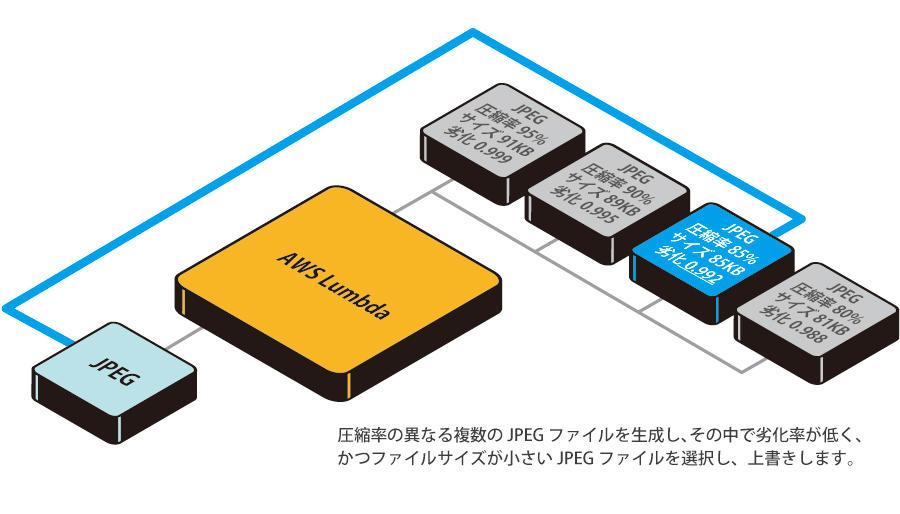 img-what-is-lightfilecore.jpg