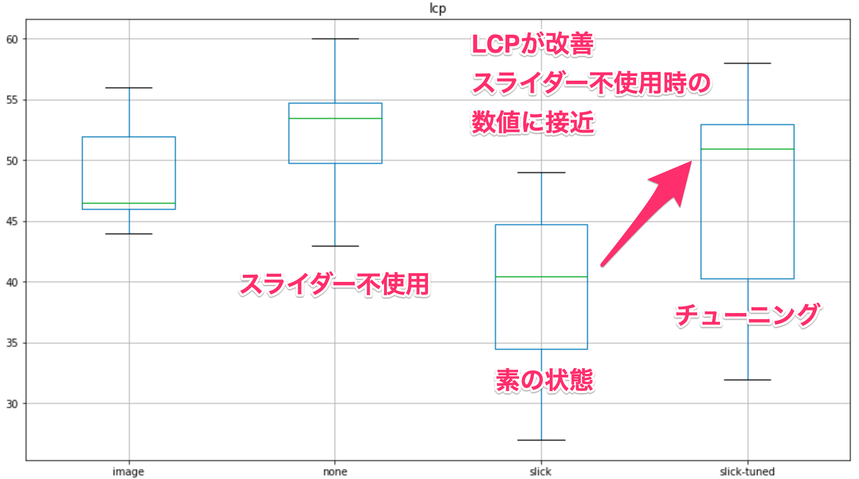 tuned-lcp.png