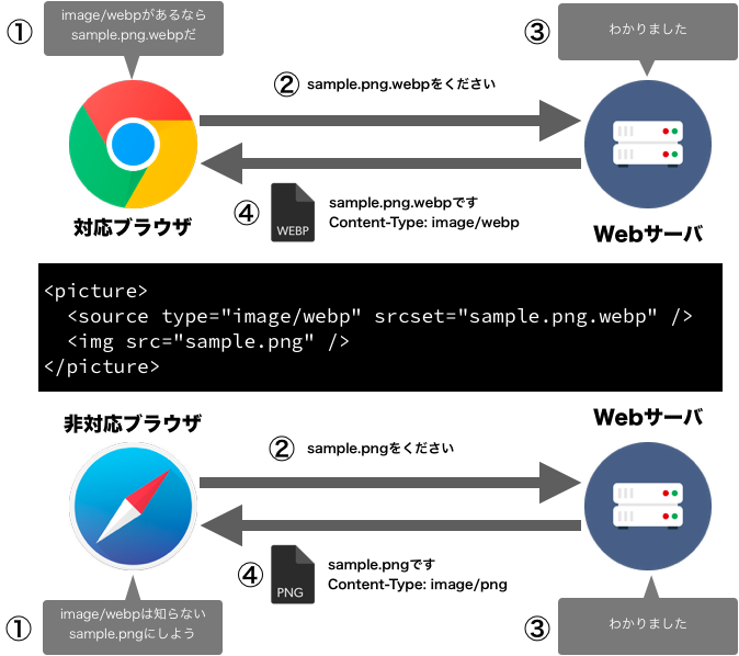 webp-client-side.png