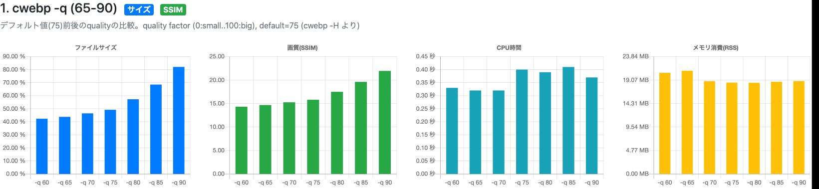 webp-param-detail-chart.png