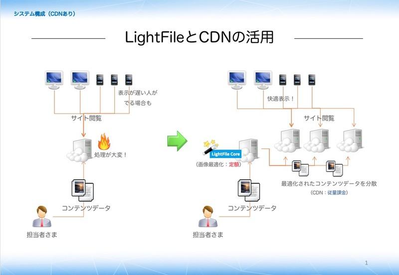 lightFile_cdnimg01.jpg