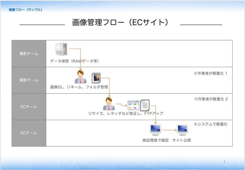 workflow_img.jpg