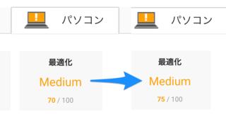 WebP対応によりPageSpeed Insightsのスコアが5ポイント改善