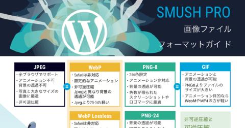 画像フォーマットの今が1枚でわかるチートシート SMUSH PRO Guide to Image Formats 日本語版