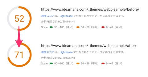 ページの画像をまるごとWebP変換してPageSpeed Insightsスコアを今すぐ改善するチュートリアル