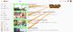 WebPの利用事例: YouTube・Google PlayなどGoogleのサービス