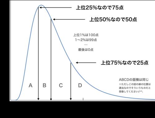 psi-score-2.png