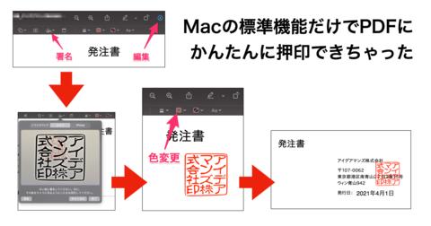 Macの標準機能だけでPDFに押印する方法