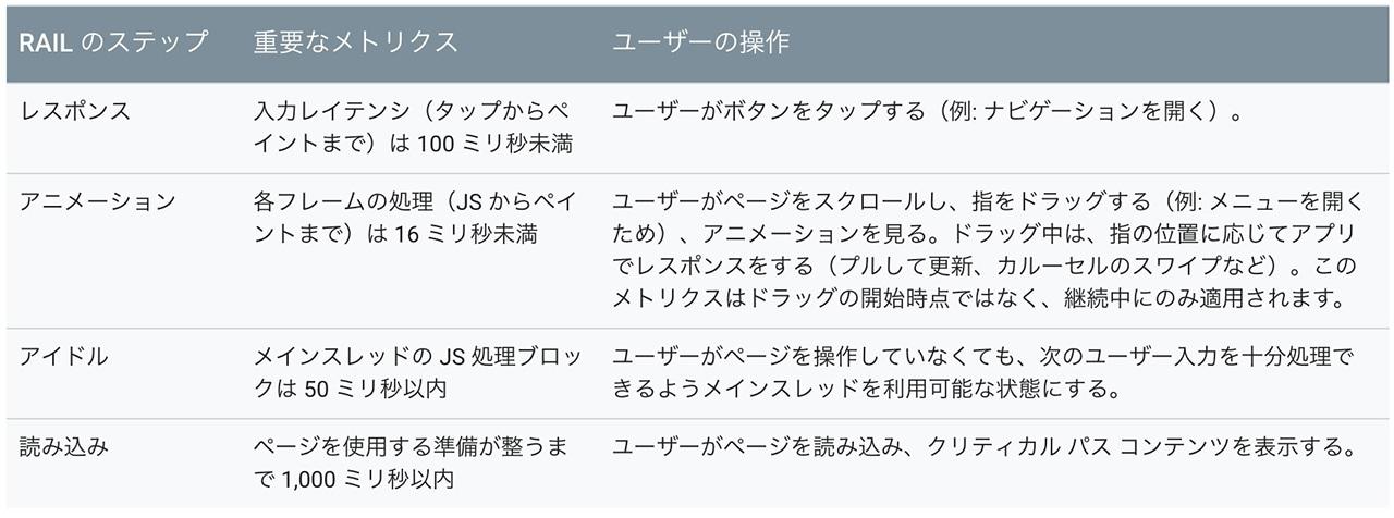 2018-05-15-rail-02.jpg